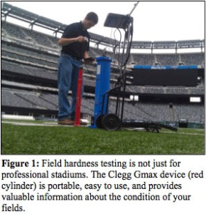 field-hardness-testing